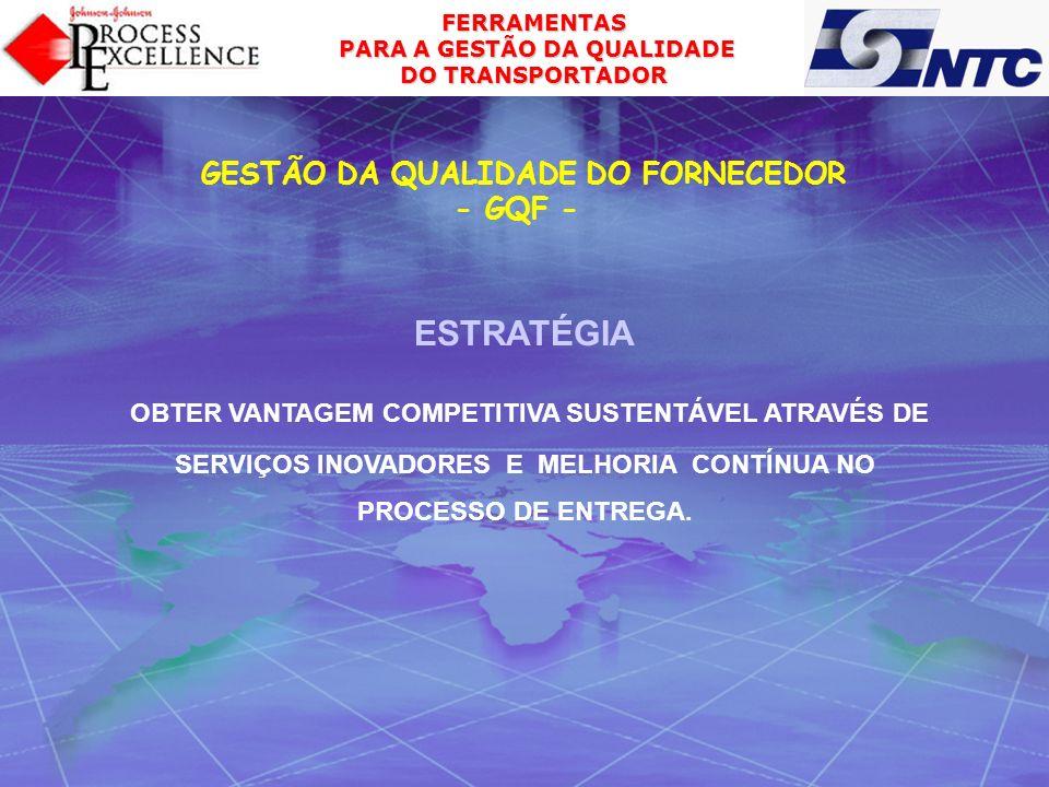 GESTÃO DA QUALIDADE DO FORNECEDOR