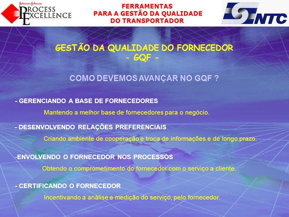 GESTÃO DA QUALIDADE DO FORNECEDOR COMO DEVEMOS AVANÇAR NO GQF