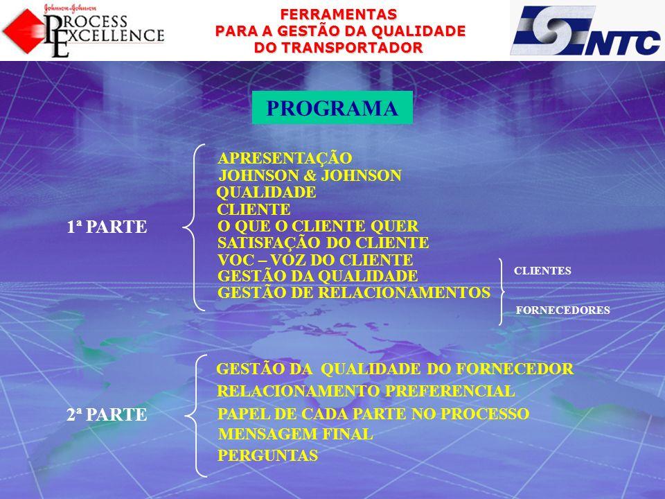 PROGRAMA 1ª PARTE 2ª PARTE APRESENTAÇÃO JOHNSON & JOHNSON QUALIDADE