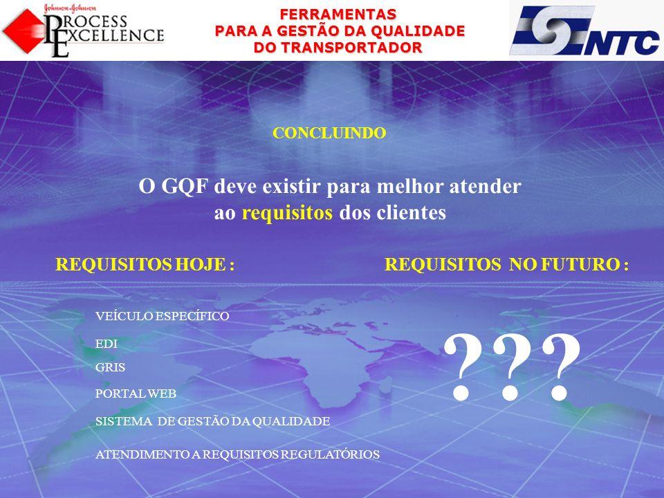 O GQF deve existir para melhor atender ao requisitos dos clientes