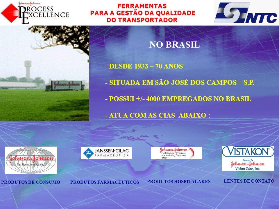 NO BRASIL - DESDE 1933 – 70 ANOS. - SITUADA EM SÃO JOSÉ DOS CAMPOS – S.P. - POSSUI +/- 4000 EMPREGADOS NO BRASIL.