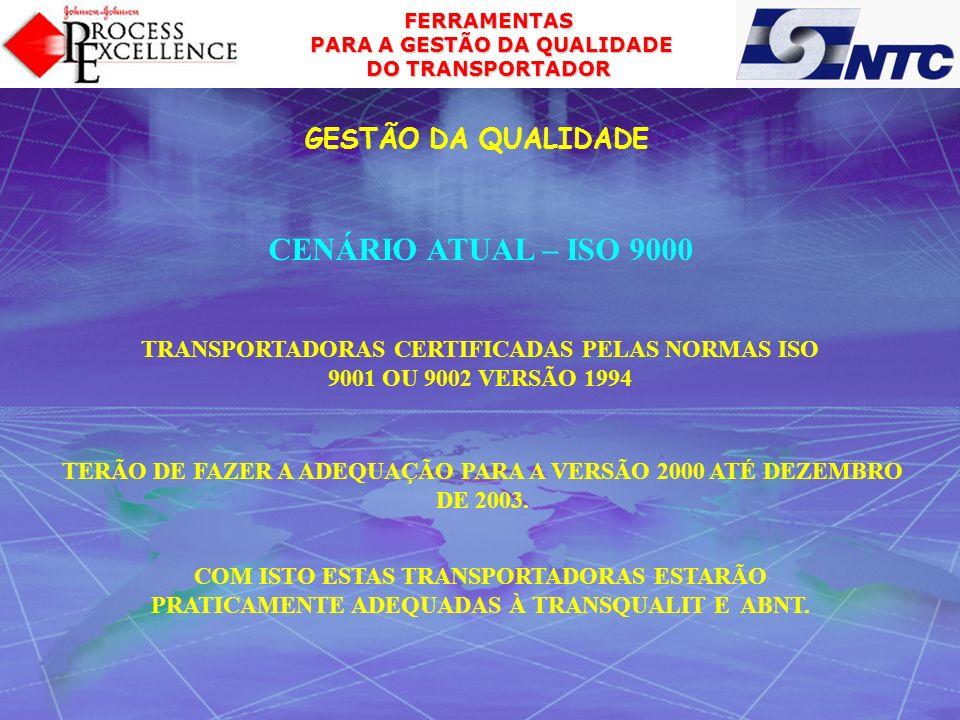 CENÁRIO ATUAL – ISO 9000 GESTÃO DA QUALIDADE