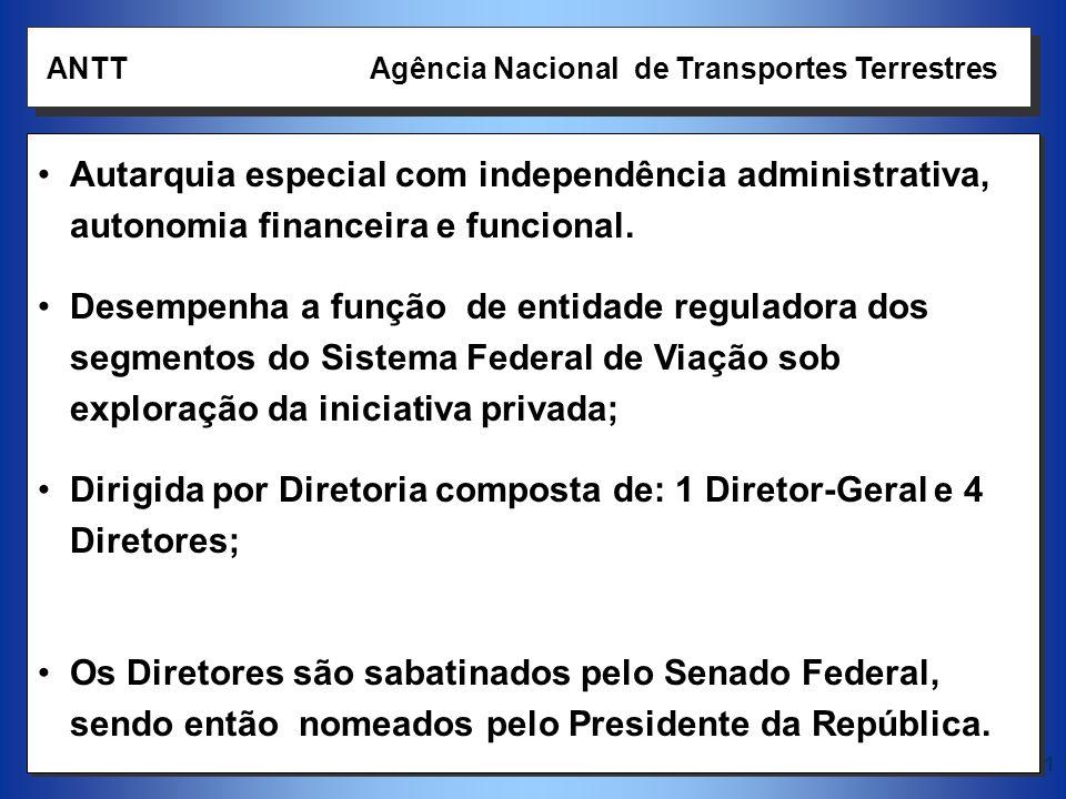 Dirigida por Diretoria composta de: 1 Diretor-Geral e 4 Diretores;