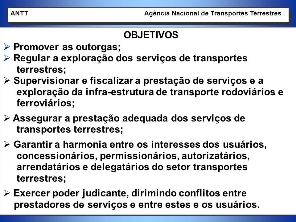 Regular a exploração dos serviços de transportes terrestres;