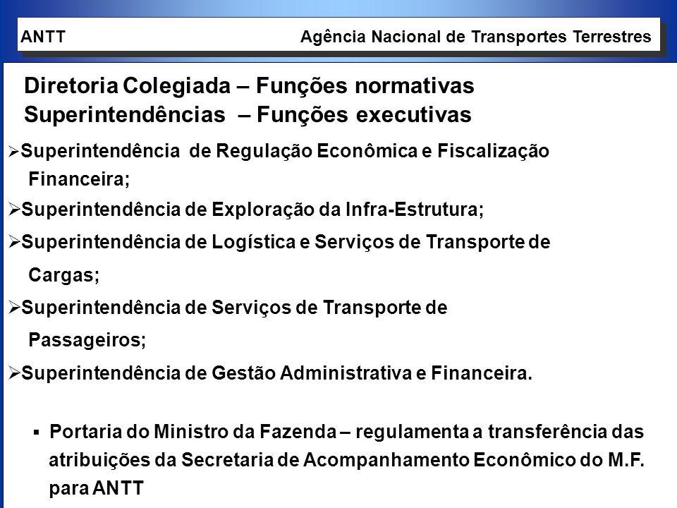 Portaria do Ministro da Fazenda – regulamenta a transferência das