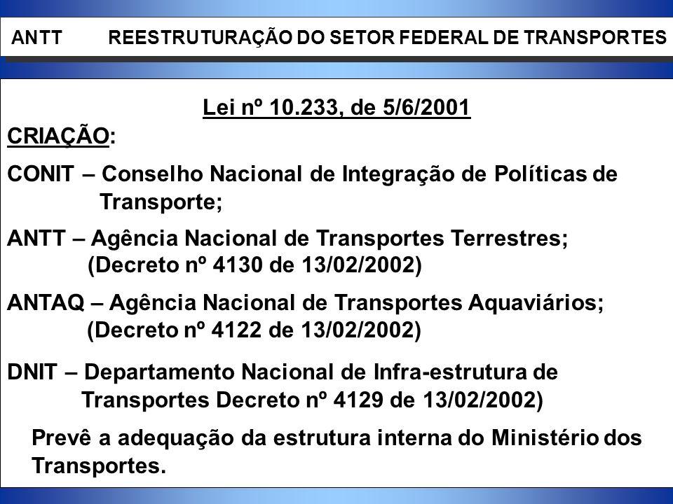 CONIT – Conselho Nacional de Integração de Políticas de Transporte;