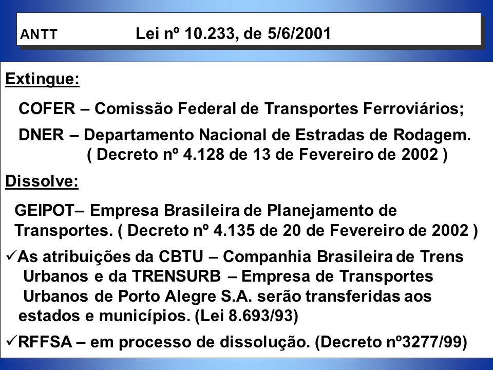 COFER – Comissão Federal de Transportes Ferroviários;