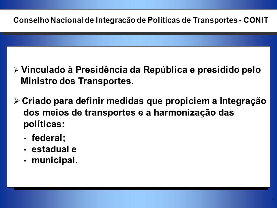 Conselho Nacional de Integração de Políticas de Transportes - CONIT