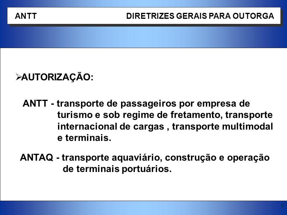 ANTT - transporte de passageiros por empresa de