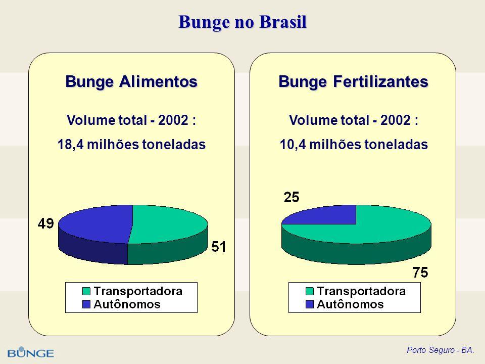 Bunge no Brasil Bunge Alimentos Bunge Fertilizantes