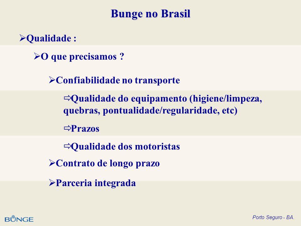 Bunge no Brasil Qualidade : O que precisamos