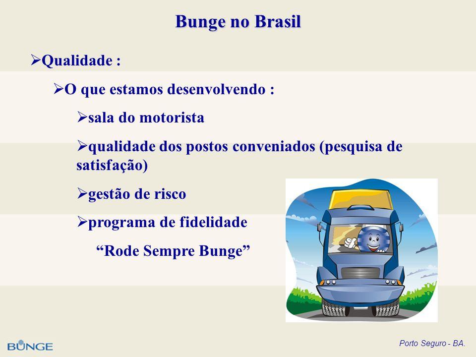 Bunge no Brasil Qualidade : O que estamos desenvolvendo :