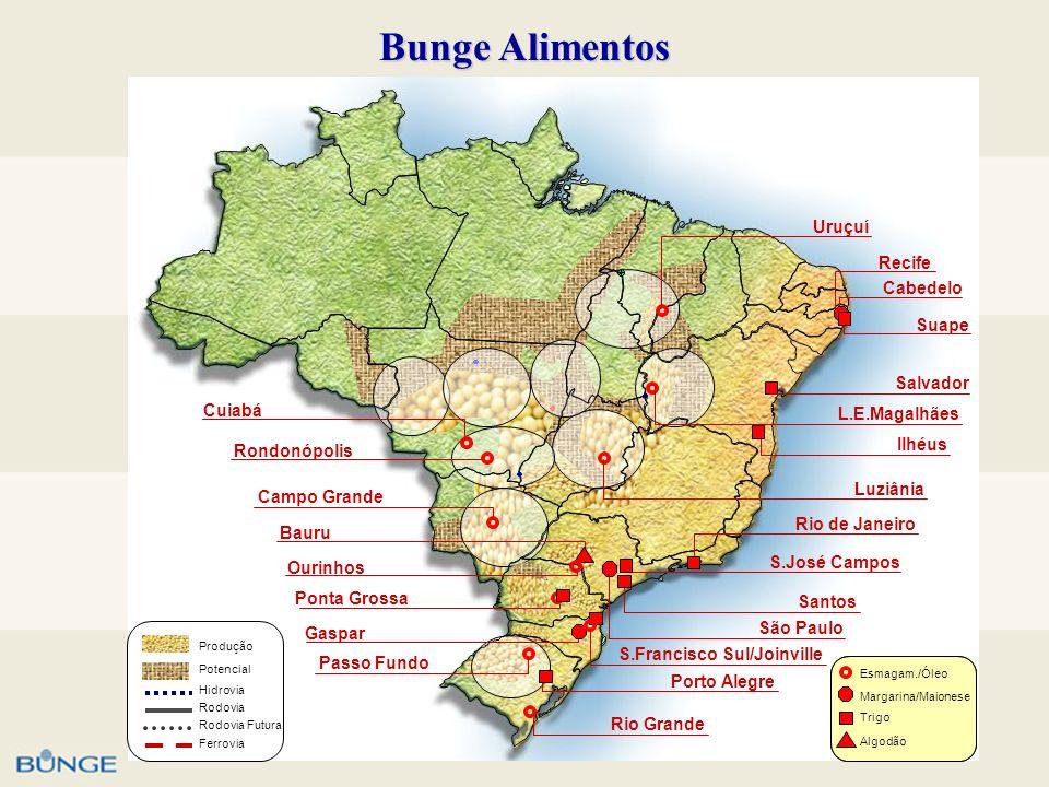 Bunge Alimentos Uruçuí Recife Cabedelo Suape Salvador Cuiabá