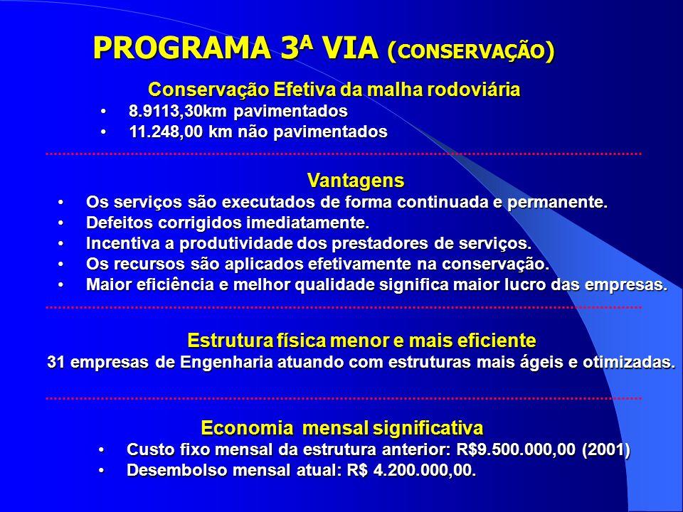 PROGRAMA 3A VIA (CONSERVAÇÃO)