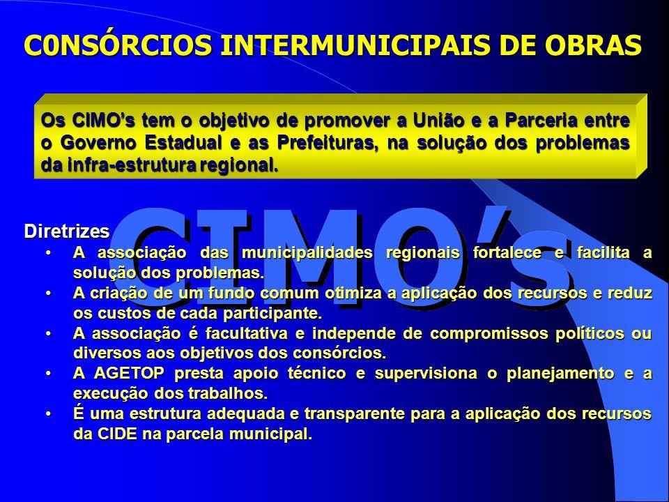 C0NSÓRCIOS INTERMUNICIPAIS DE OBRAS
