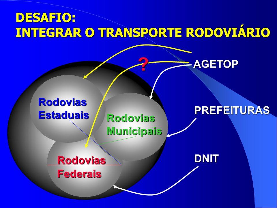 DESAFIO: INTEGRAR O TRANSPORTE RODOVIÁRIO AGETOP Rodovias Estaduais