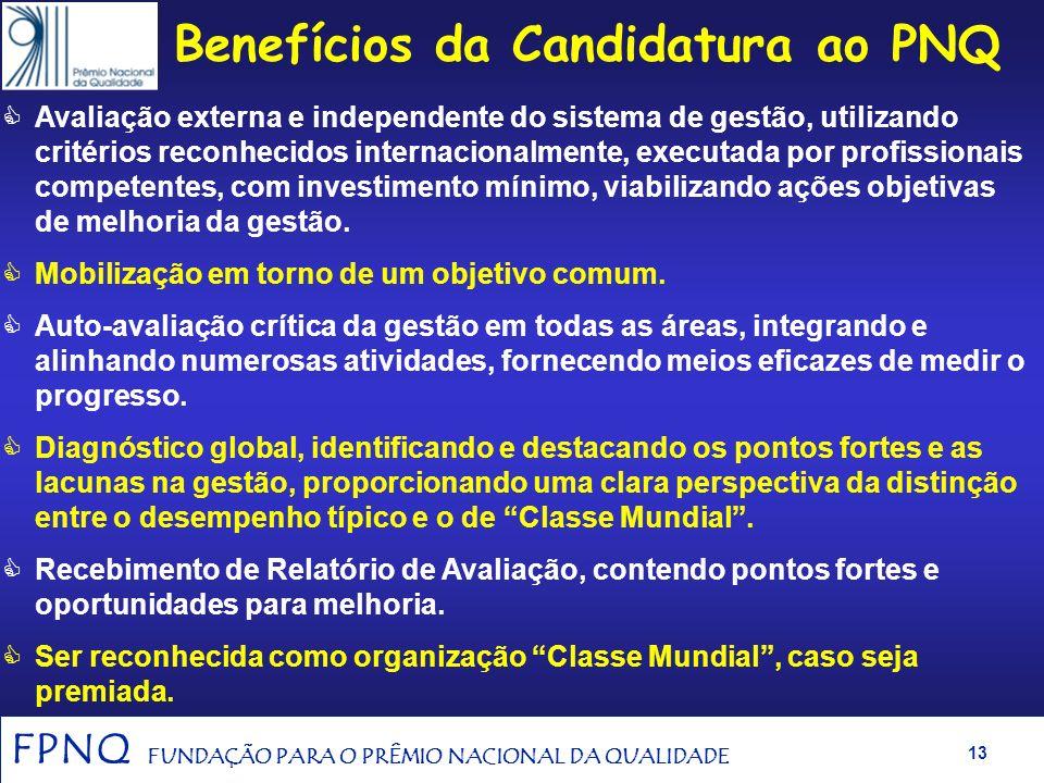 Benefícios da Candidatura ao PNQ