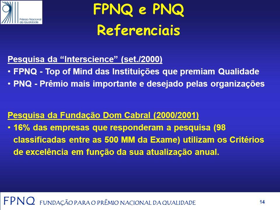FPNQ e PNQ Referenciais