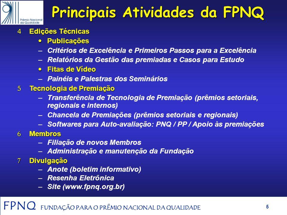 Principais Atividades da FPNQ