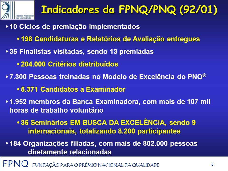 Indicadores da FPNQ/PNQ (92/01)