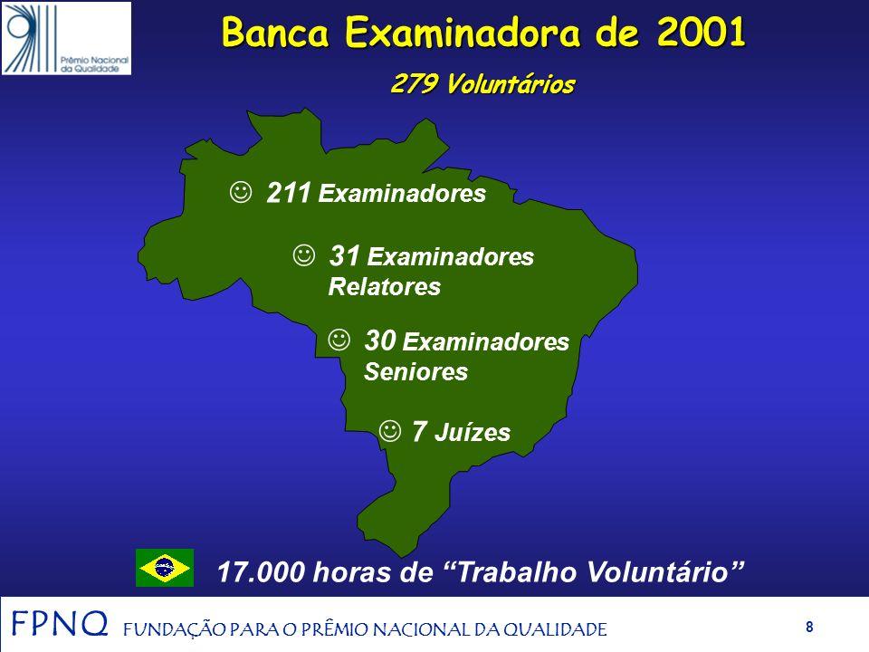 Banca Examinadora de 2001 17.000 horas de Trabalho Voluntário