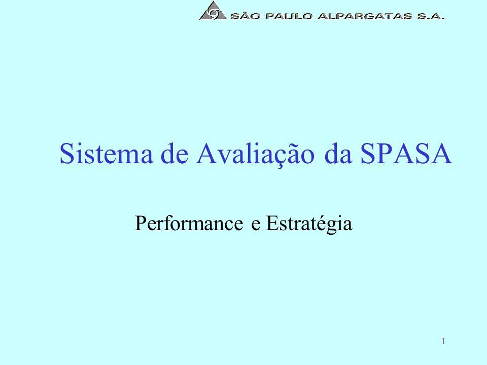Sistema de Avaliação da SPASA