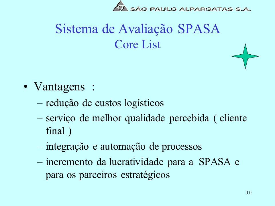 Sistema de Avaliação SPASA Core List