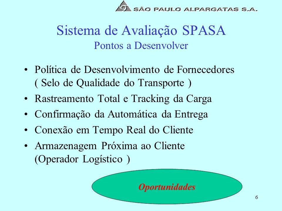Sistema de Avaliação SPASA Pontos a Desenvolver