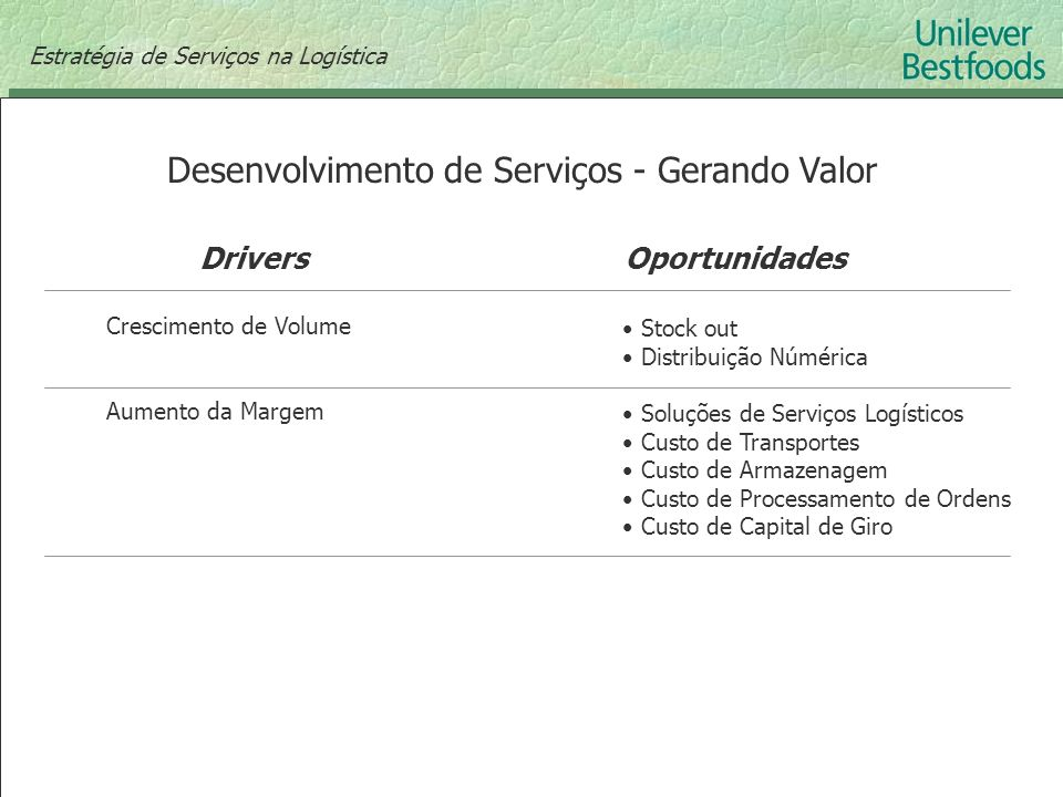 Drivers Oportunidades