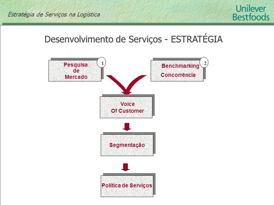 Desenvolvimento de Serviços - ESTRATÉGIA
