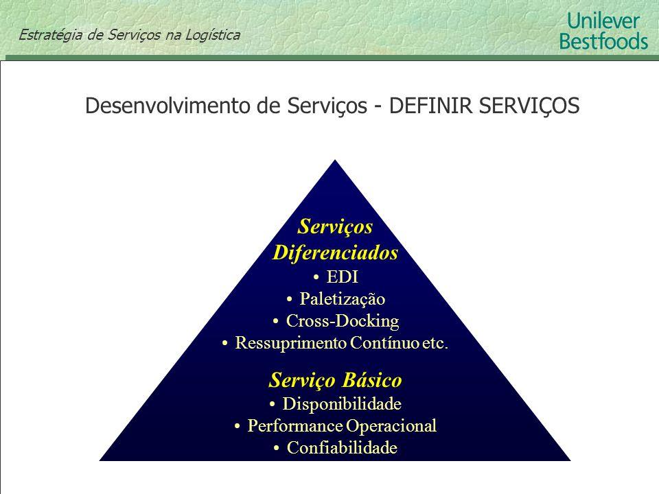 Serviços Diferenciados Serviço Básico