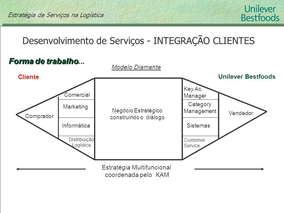 Desenvolvimento de Serviços - INTEGRAÇÃO CLIENTES