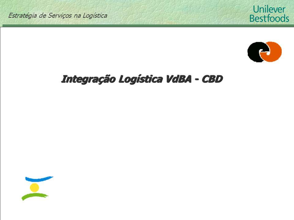 Integração Logística VdBA - CBD