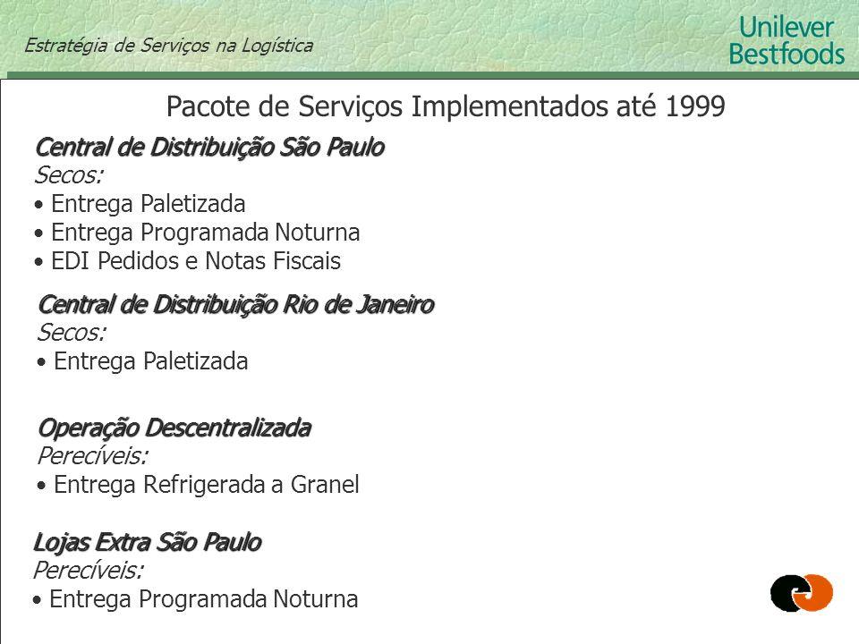 Pacote de Serviços Implementados até 1999
