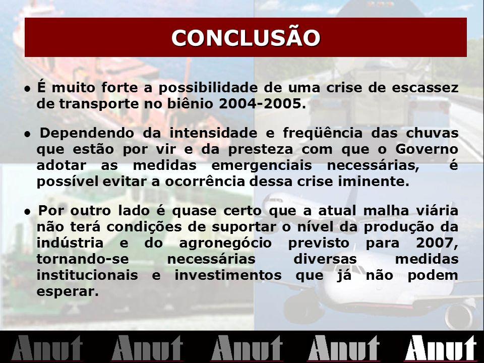 CONCLUSÃO ● É muito forte a possibilidade de uma crise de escassez de transporte no biênio 2004-2005.
