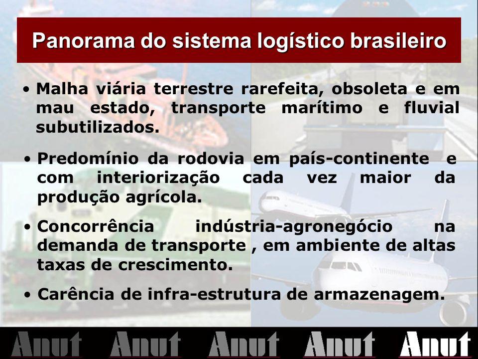 Panorama do sistema logístico brasileiro