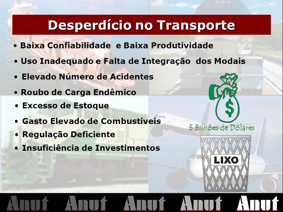 Desperdício no Transporte