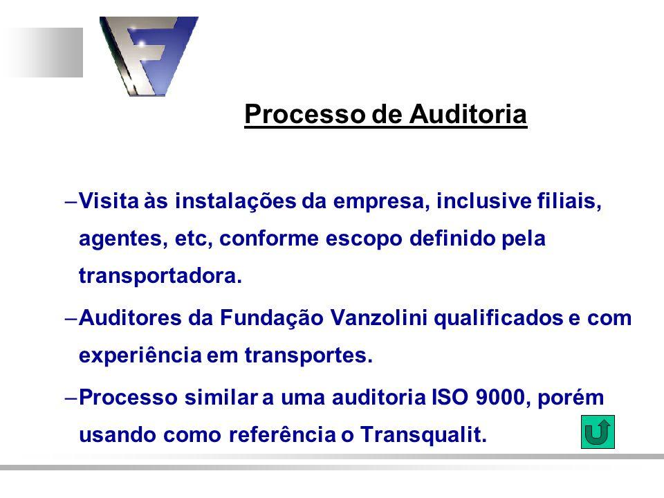 Processo de Auditoria Visita às instalações da empresa, inclusive filiais, agentes, etc, conforme escopo definido pela transportadora.