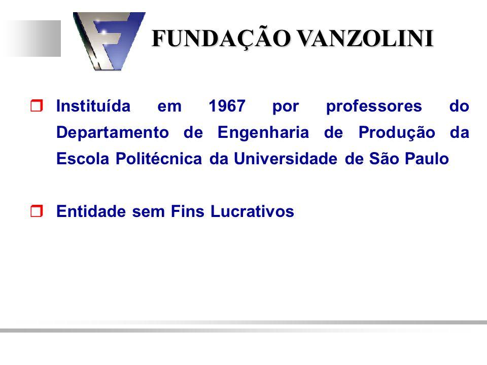 FUNDAÇÃO VANZOLINI Instituída em 1967 por professores do Departamento de Engenharia de Produção da Escola Politécnica da Universidade de São Paulo.