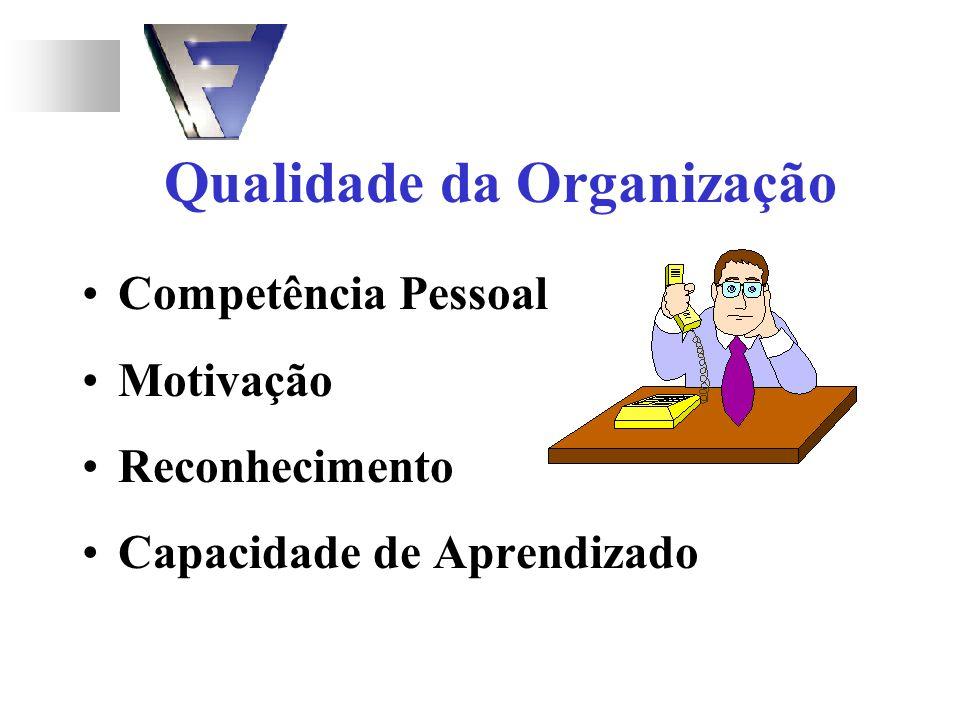 Qualidade da Organização