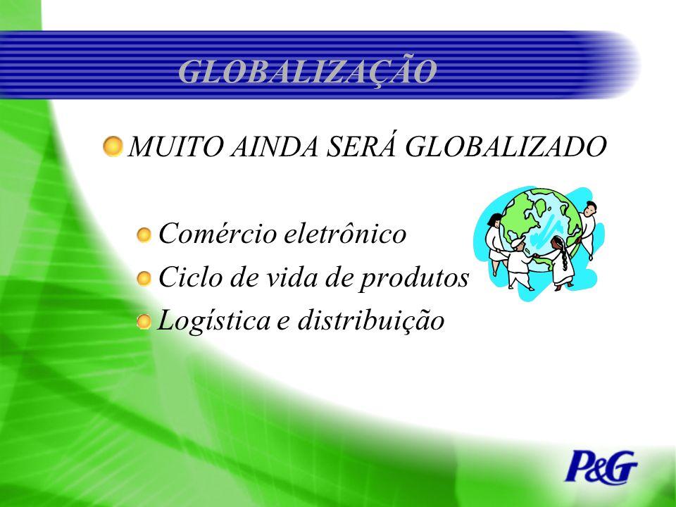 GLOBALIZAÇÃO MUITO AINDA SERÁ GLOBALIZADO Comércio eletrônico
