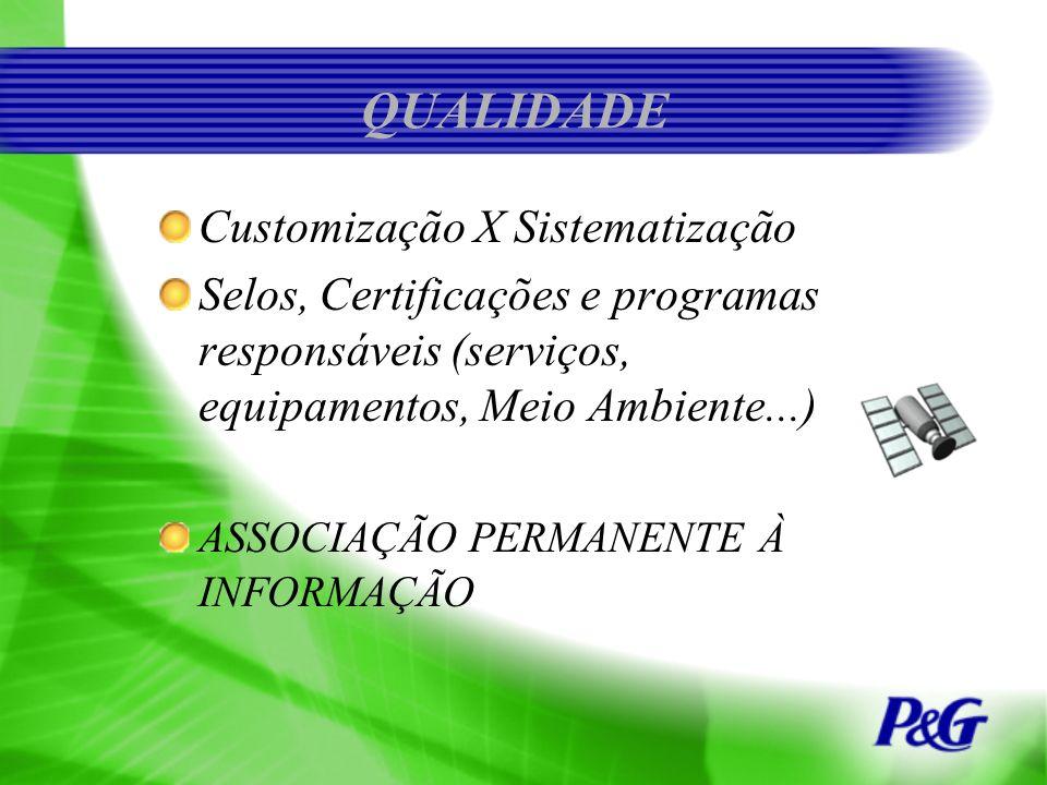 QUALIDADE Customização X Sistematização