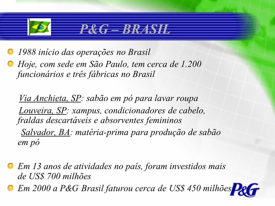 P&G – BRASIL 1988 início das operações no Brasil