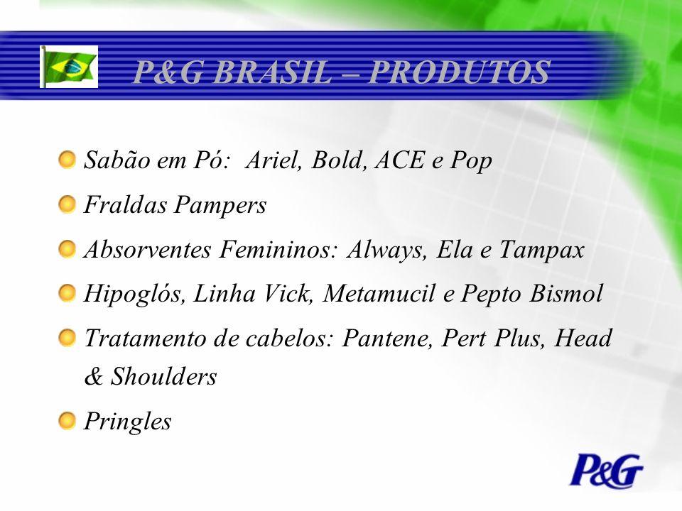 P&G BRASIL – PRODUTOS Sabão em Pó: Ariel, Bold, ACE e Pop