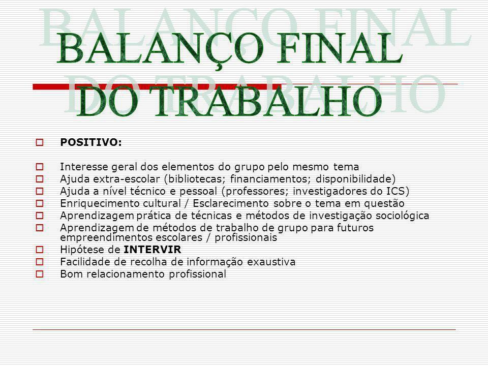 BALANÇO FINAL DO TRABALHO POSITIVO: