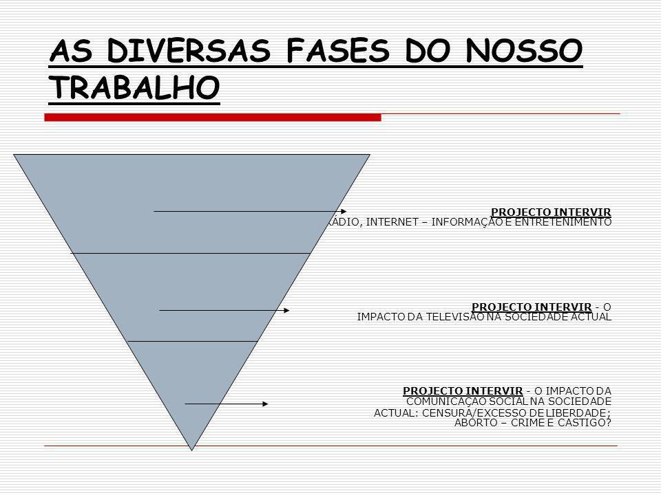 AS DIVERSAS FASES DO NOSSO TRABALHO
