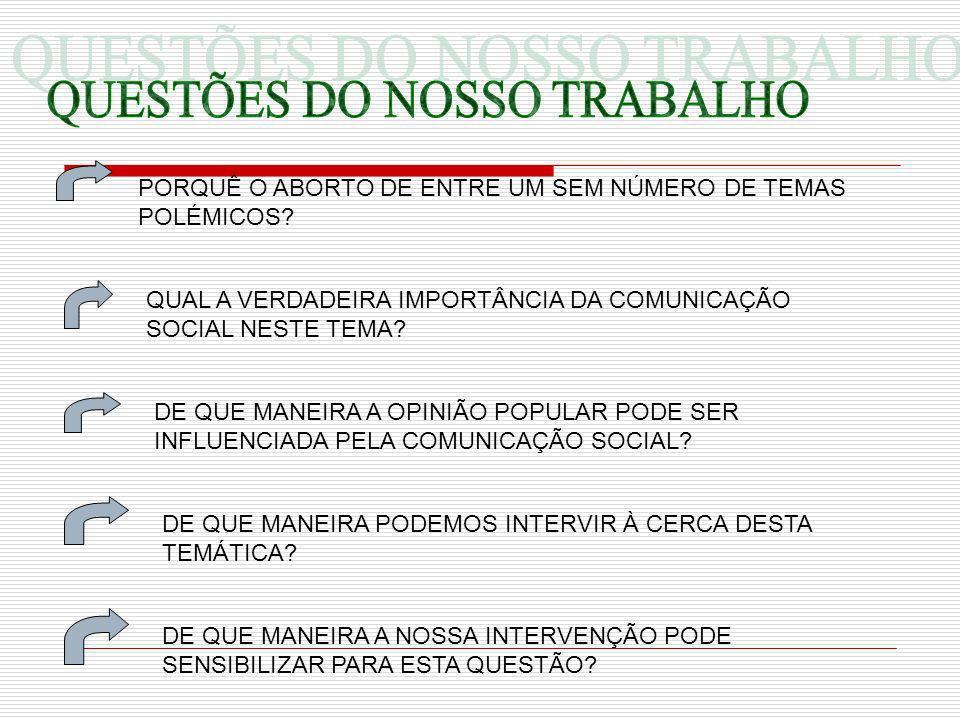 QUESTÕES DO NOSSO TRABALHO