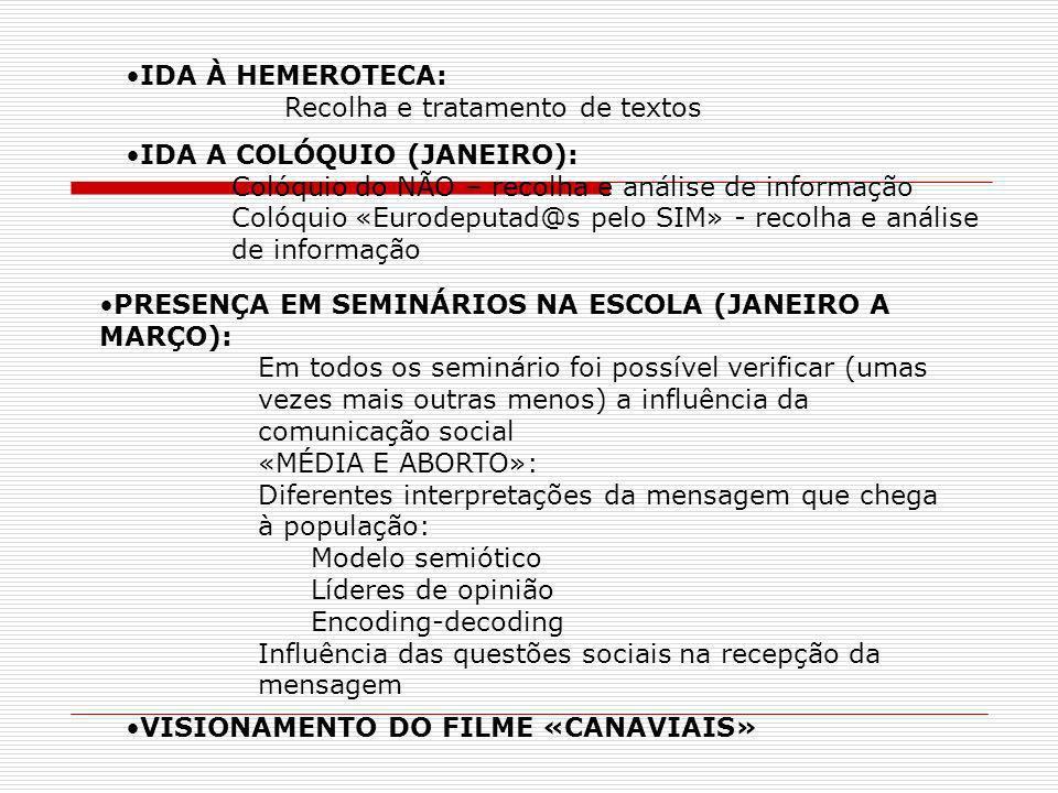 IDA À HEMEROTECA: Recolha e tratamento de textos. IDA A COLÓQUIO (JANEIRO): Colóquio do NÃO – recolha e análise de informação.