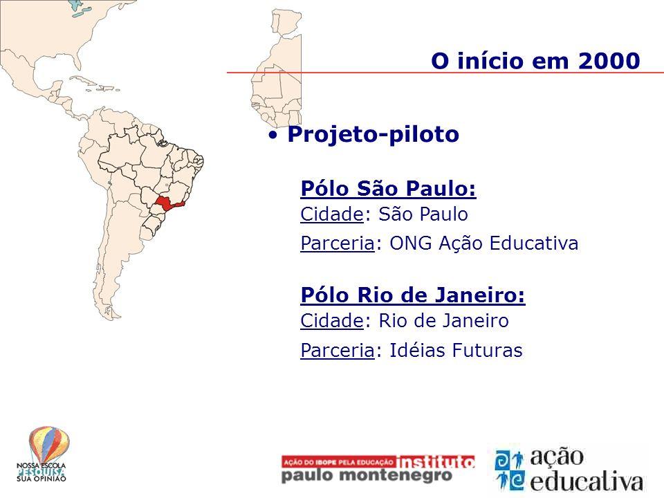 O início em 2000 Projeto-piloto Pólo São Paulo: Pólo Rio de Janeiro: