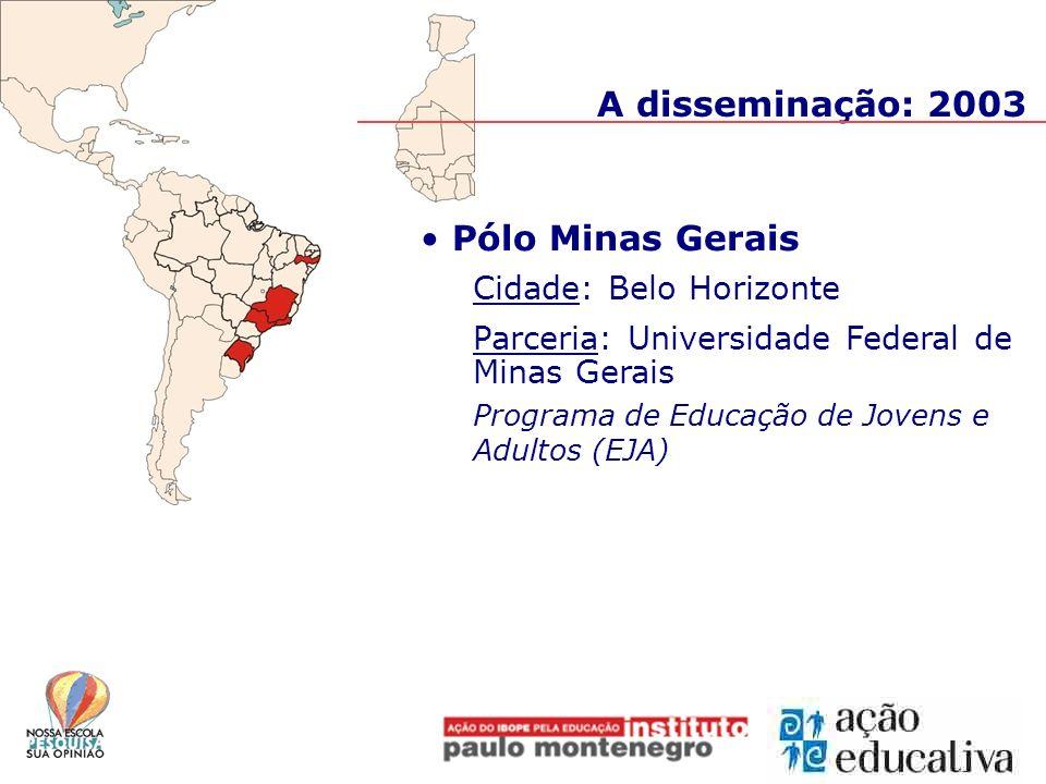 A disseminação: 2003 Pólo Minas Gerais Cidade: Belo Horizonte